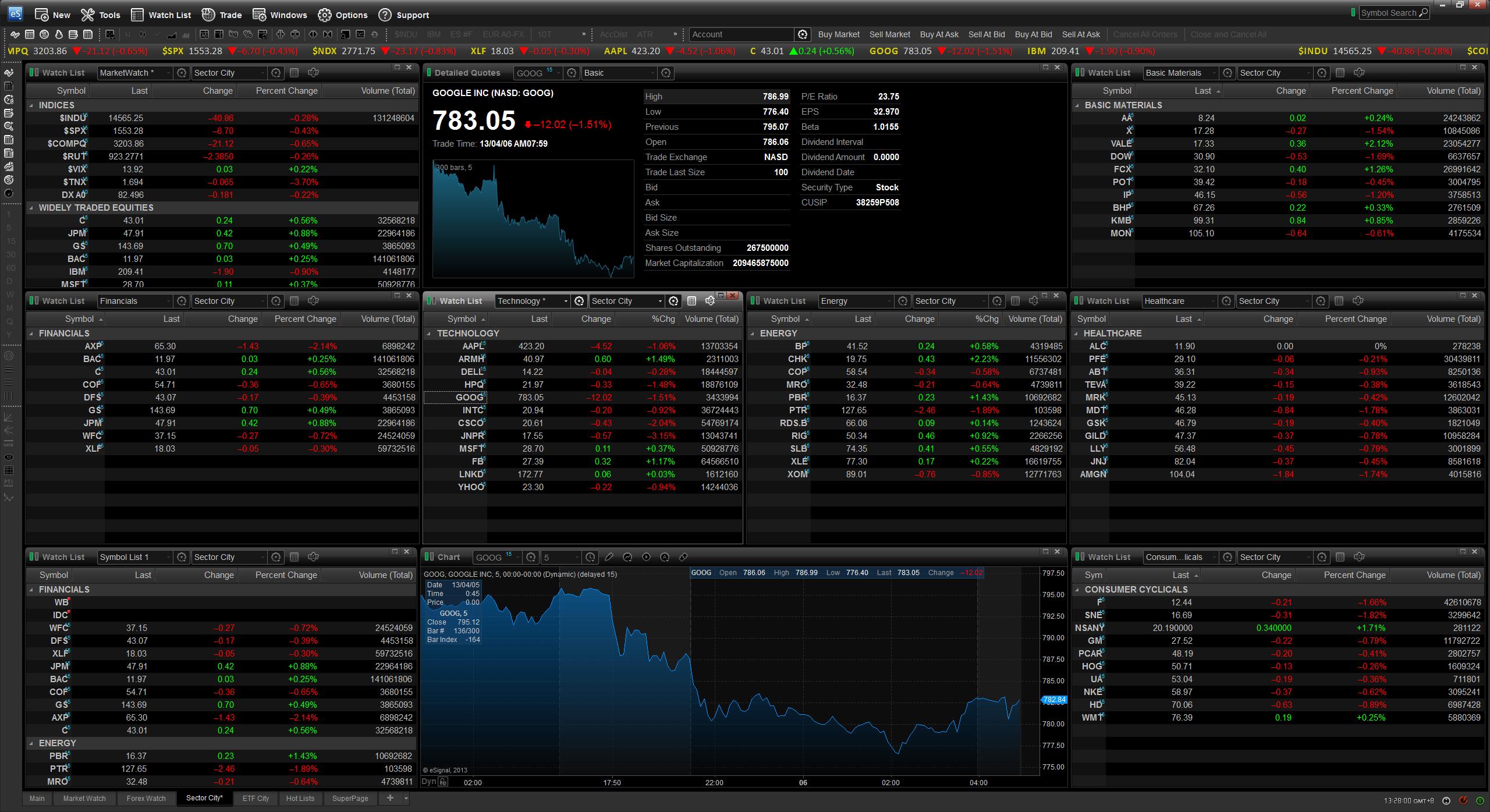 Programmtic_trading-1