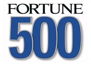 2013年財富世界500強排行榜:殼牌石油位居榜首