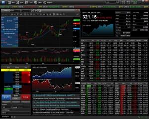 善用報價工具,有效發揮海外金融商品投資效益