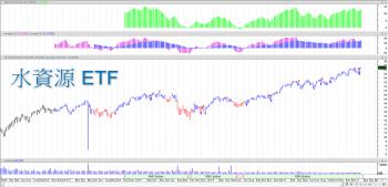 【 eye的小叮嚀 】美股多空交戰,S&P 500 距歷史收盤高點僅數點之遙
