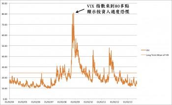 VIX03