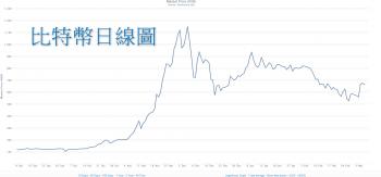 【 eye的小叮嚀 】市場恢復冷靜 指數各有小幅漲跌