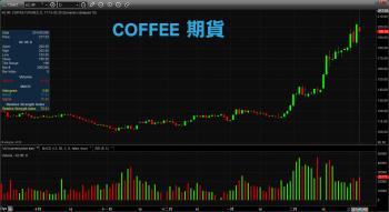 Chart20140307102756-改