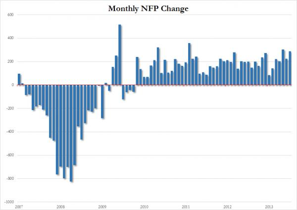 June Jobs NFP_0