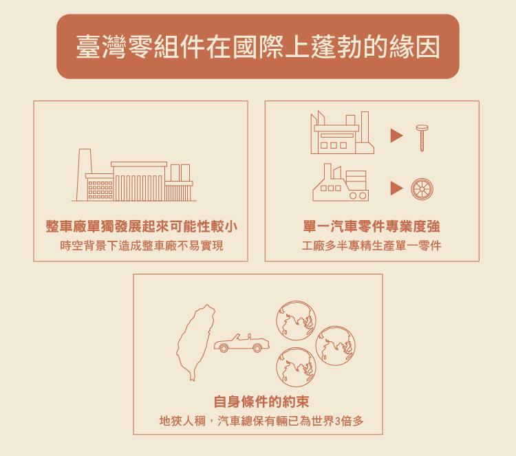源廠赴廠-01-臺灣零組件在國際上蓬勃的緣因